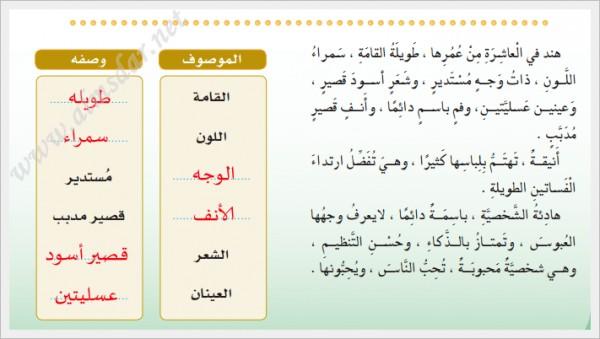 لغتي خامس درس التواصل اللغوي